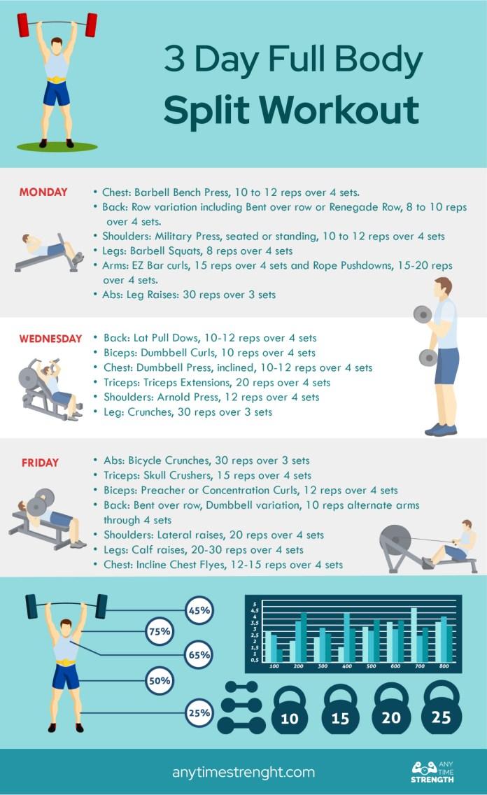 3 day split workout routine