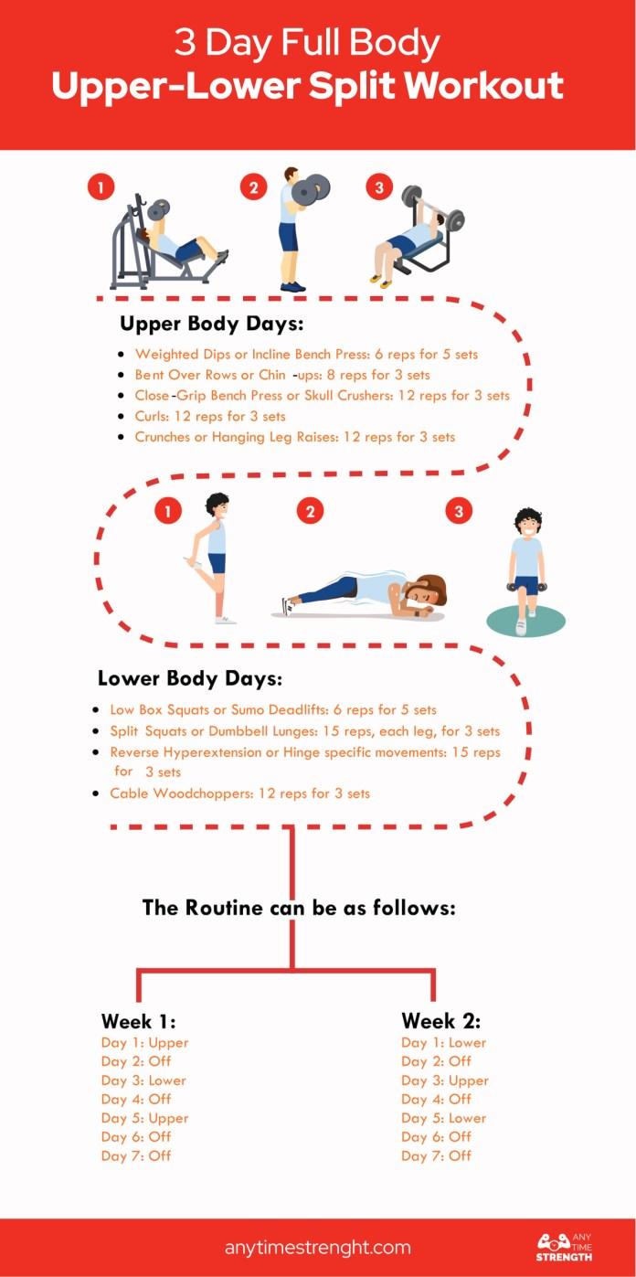 3 day full body workout: Upper-Lower split