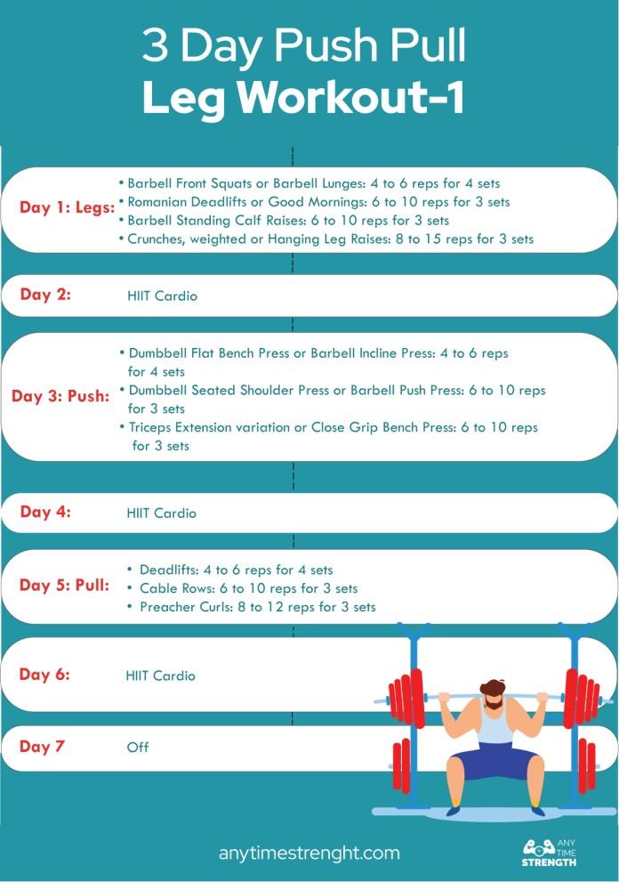 3 day split workout routine: Push-Pull-Leg Workout 1